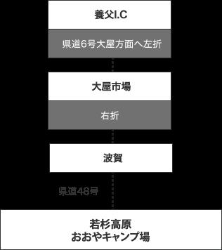 北近畿豊岡自動車道『養父I.C』からの経路図